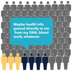 precision health includes looking at genetics or your DNA