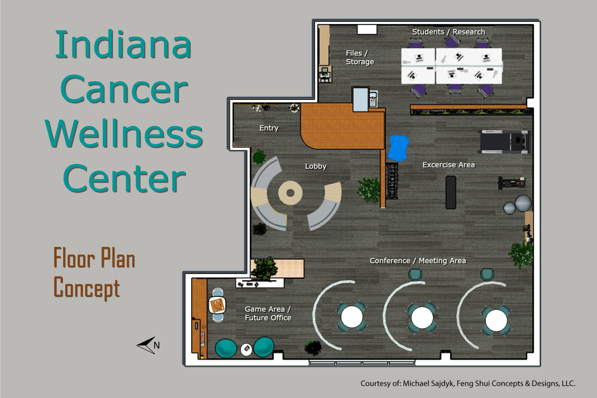 Diagram of the Indiana Cancer Wellness Center